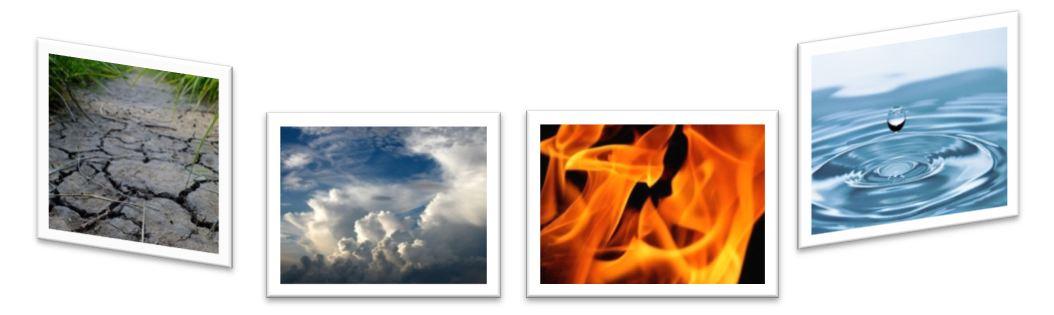 Jord luft ild vann