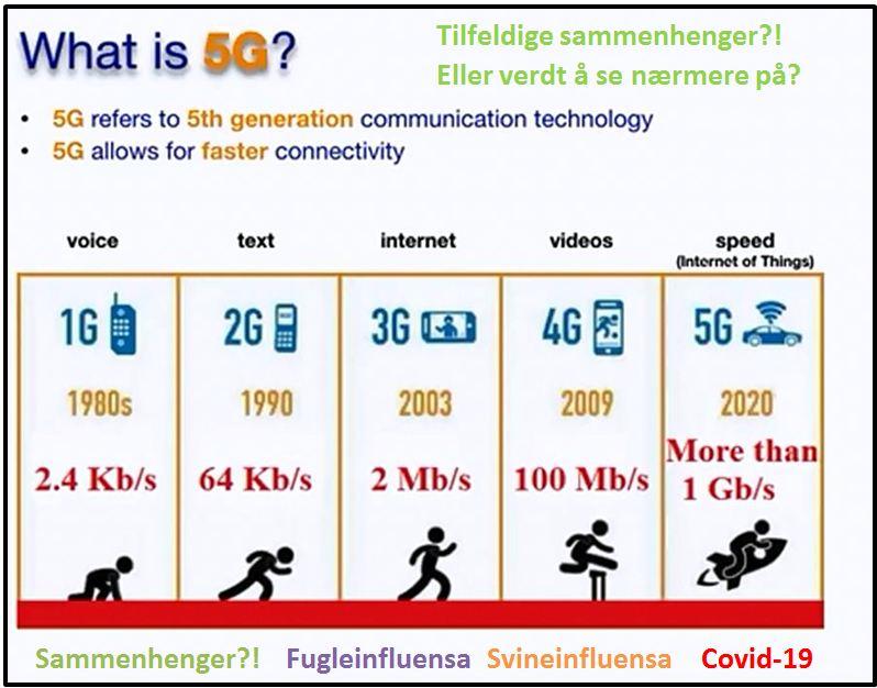 Hva er 5G